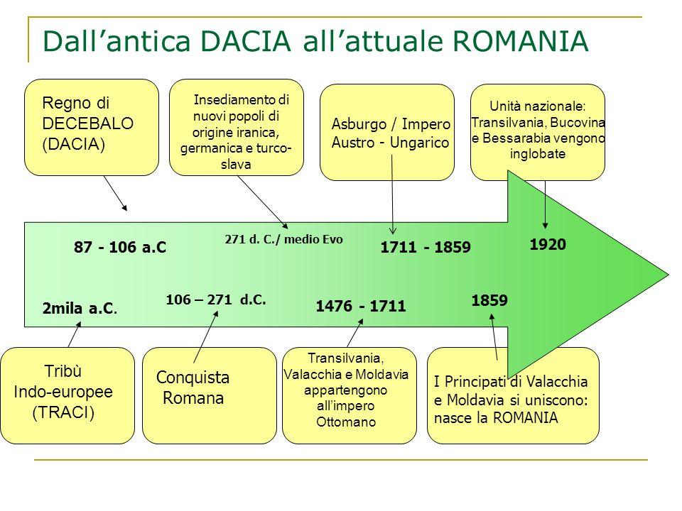 Dallantica DACIA allattuale ROMANIA 2mila a.C. 87 - 106 a.C1711 - 1859 Insediamento di nuovi popoli di origine iranica, germanica e turco- slava I Pri