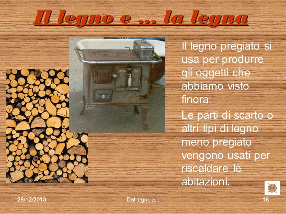 28/12/2013Dal legno a...17 Ciclo di produzione della carta