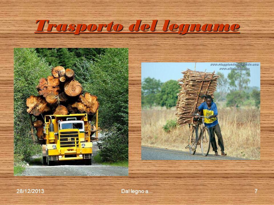 28/12/2013Dal legno a...6 … hanno tagliato tutti gli alberi! … hanno tagliato tutti gli alberi!