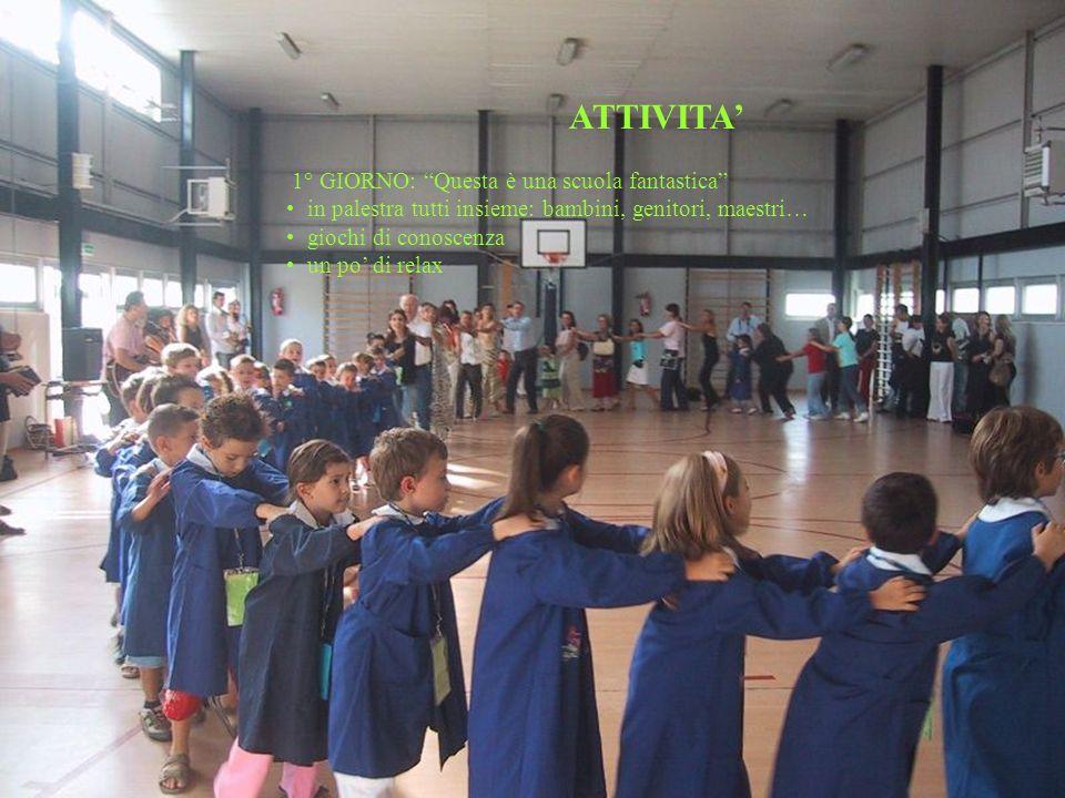 ATTIVITA 1° GIORNO: Questa è una scuola fantastica in palestra tutti insieme: bambini, genitori, maestri… giochi di conoscenza un po di relax