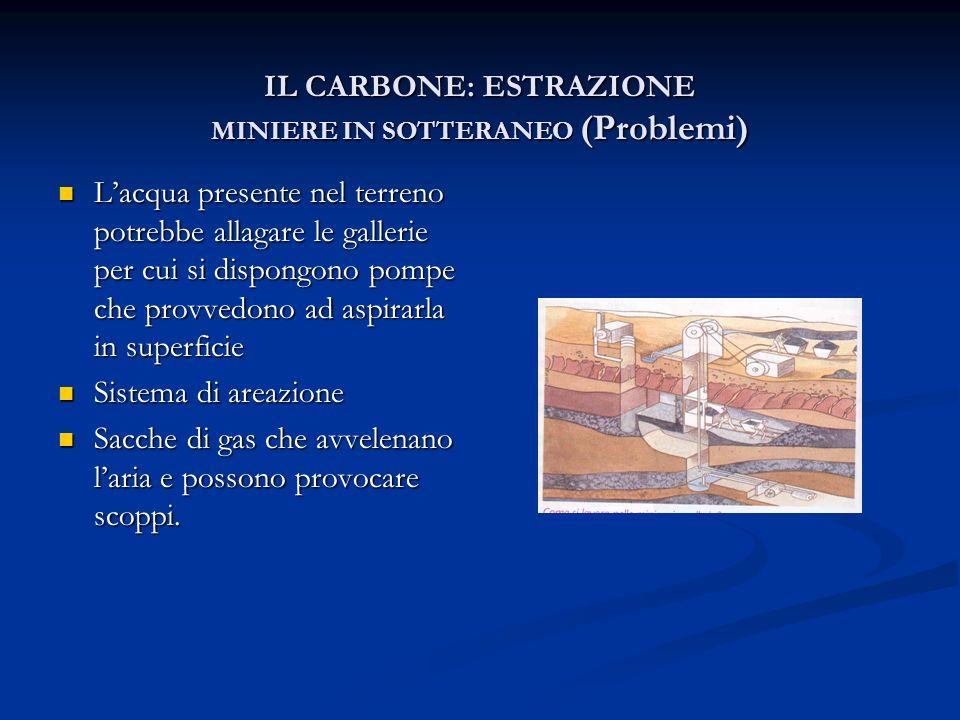 IL CARBONE: ESTRAZIONE MINIERE IN SOTTERANEO (Problemi) Lacqua presente nel terreno potrebbe allagare le gallerie per cui si dispongono pompe che prov
