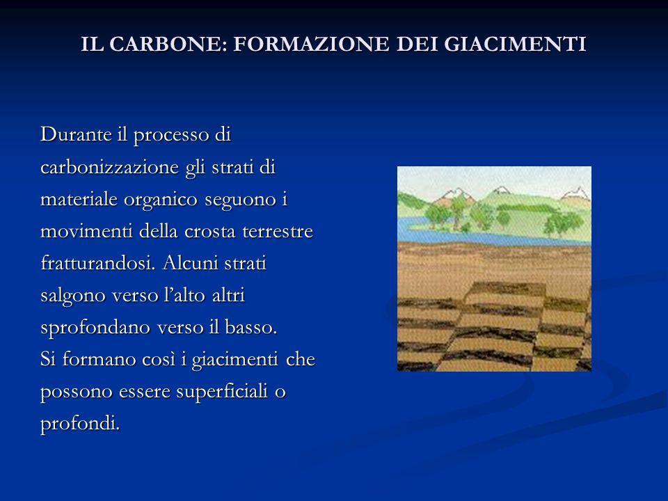 IL CARBONE: FORMAZIONE DEI GIACIMENTI IL CARBONE: FORMAZIONE DEI GIACIMENTI Durante il processo di carbonizzazione gli strati di materiale organico se