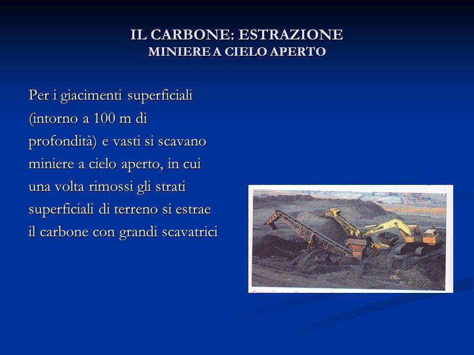 IL CARBONE: ESTRAZIONE MINIERE A CIELO APERTO IL CARBONE: ESTRAZIONE MINIERE A CIELO APERTO Per i giacimenti superficiali (intorno a 100 m di profondi