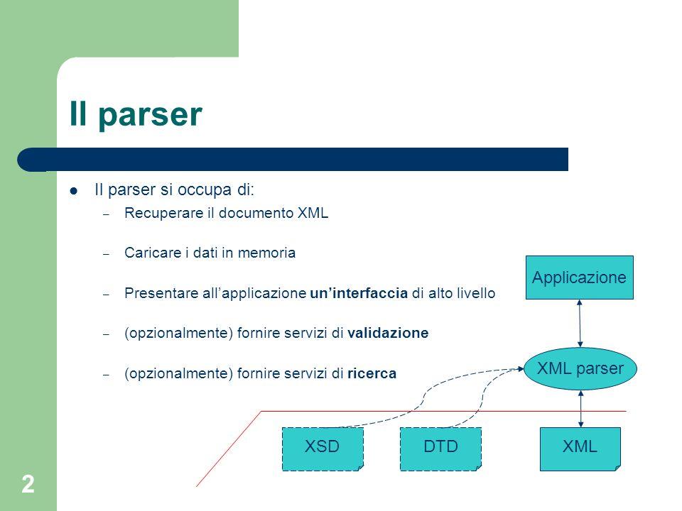 2 Il parser Il parser si occupa di: – Recuperare il documento XML – Caricare i dati in memoria – Presentare allapplicazione uninterfaccia di alto livello – (opzionalmente) fornire servizi di validazione – (opzionalmente) fornire servizi di ricerca XMLDTD XML parser Applicazione XSD