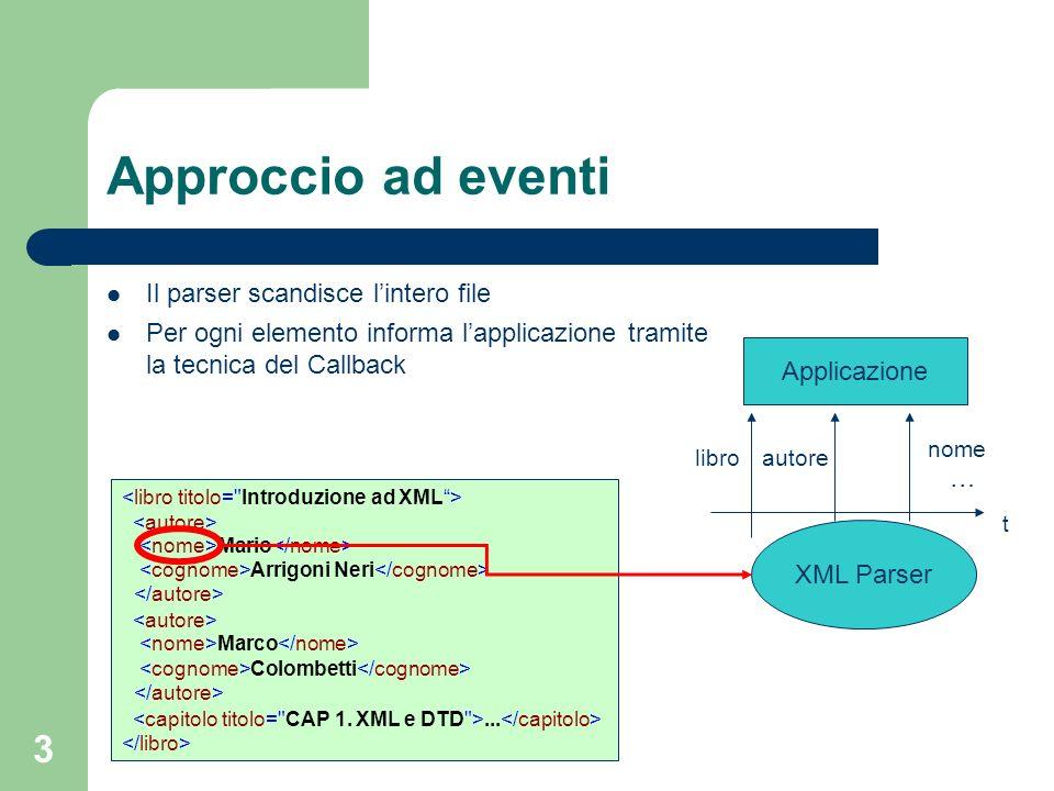 4 Approccio del modello Il parser costruisce una strutura ad albero che rappresenta il documento Fornisce allapplicazione delle API per navigare lalbero Mario Arrigoni Neri Marco Colombetti...