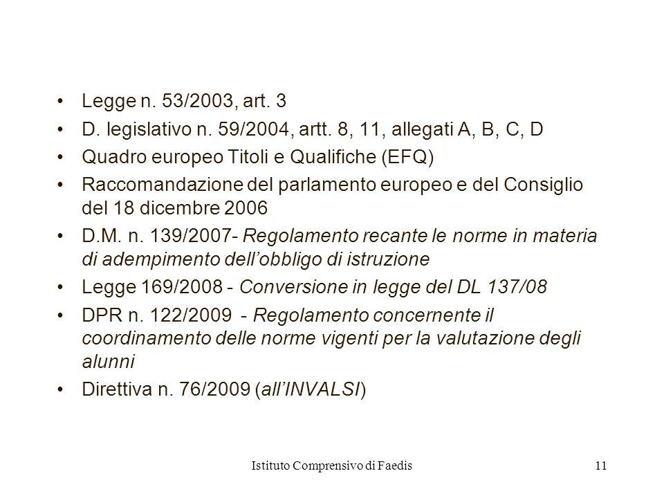 Legge n. 53/2003, art. 3 D. legislativo n. 59/2004, artt. 8, 11, allegati A, B, C, D Quadro europeo Titoli e Qualifiche (EFQ) Raccomandazione del parl