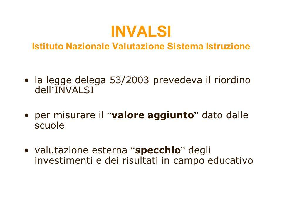 INVALSI Istituto Nazionale Valutazione Sistema Istruzione la legge delega 53/2003 prevedeva il riordino dell INVALSI per misurare il valore aggiunto d