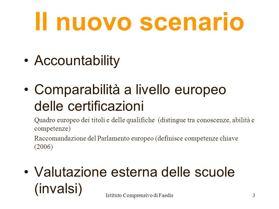 Il nuovo scenario Accountability Comparabilità a livello europeo delle certificazioni Quadro europeo dei titoli e delle qualifiche (distingue tra cono