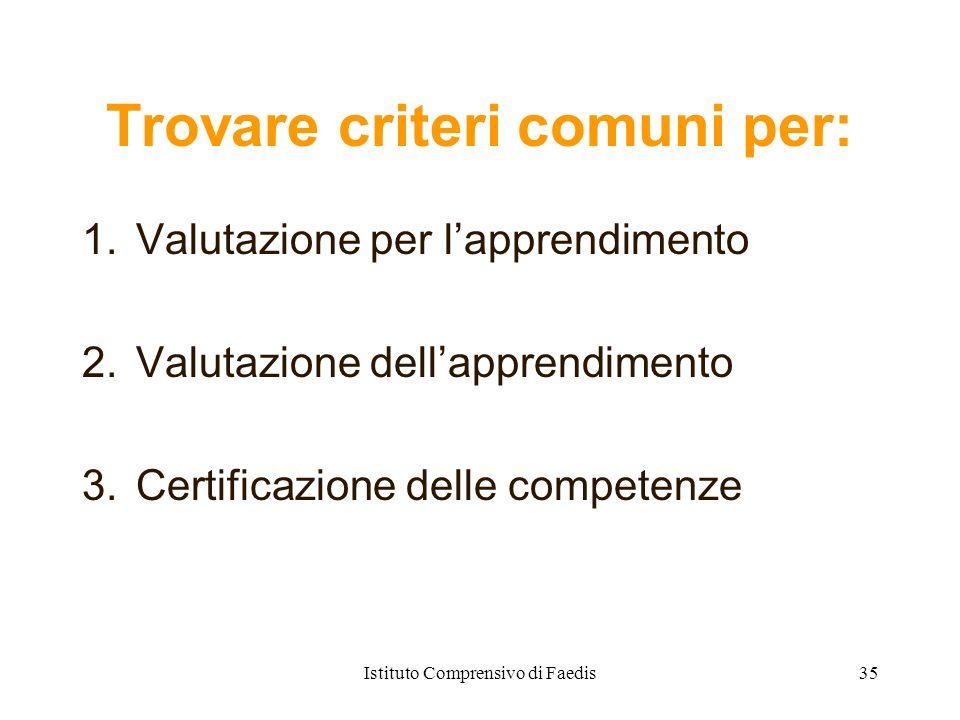 Trovare criteri comuni per: 1.Valutazione per lapprendimento 2.Valutazione dellapprendimento 3.Certificazione delle competenze Istituto Comprensivo di