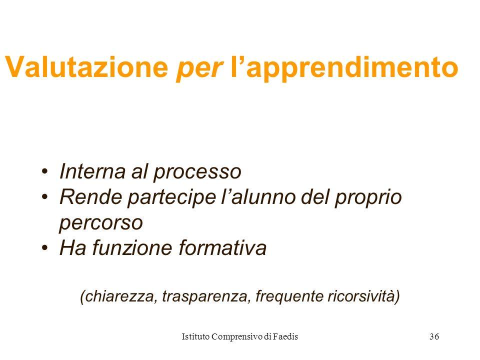 Valutazione per lapprendimento Interna al processo Rende partecipe lalunno del proprio percorso Ha funzione formativa (chiarezza, trasparenza, frequen