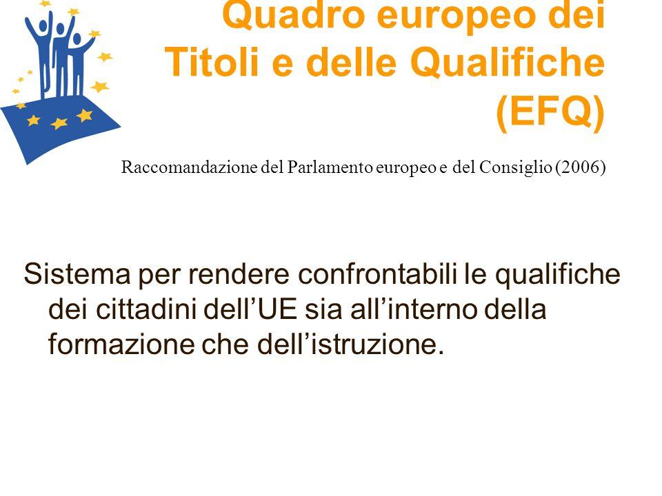 Quadro europeo dei Titoli e delle Qualifiche (EFQ) Raccomandazione del Parlamento europeo e del Consiglio (2006) Sistema per rendere confrontabili le