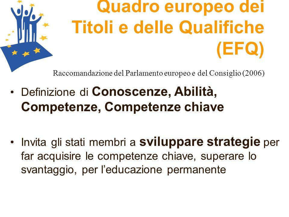 Quadro europeo dei Titoli e delle Qualifiche (EFQ) Raccomandazione del Parlamento europeo e del Consiglio (2006) Definizione di Conoscenze, Abilità, C