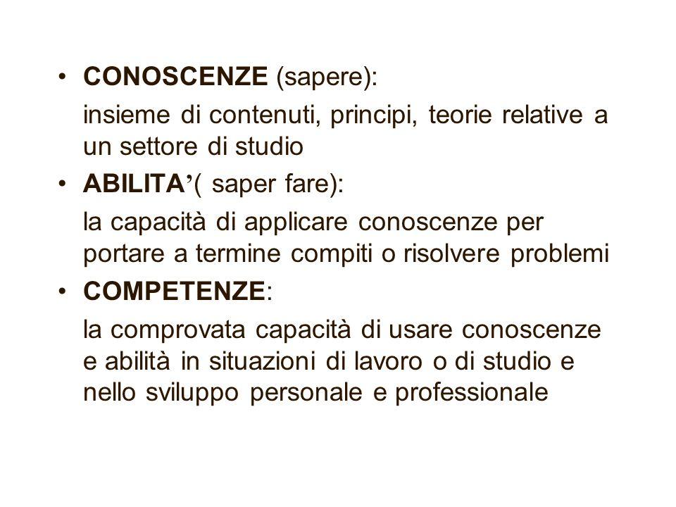 CONOSCENZE (sapere): insieme di contenuti, principi, teorie relative a un settore di studio ABILITA ( saper fare): la capacità di applicare conoscenze