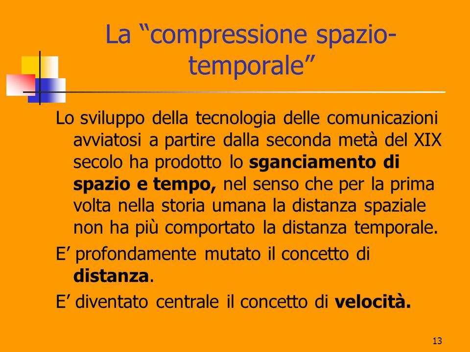 13 La compressione spazio- temporale Lo sviluppo della tecnologia delle comunicazioni avviatosi a partire dalla seconda metà del XIX secolo ha prodott