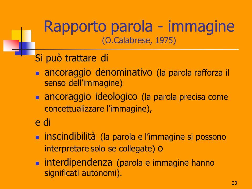 23 Rapporto parola - immagine (O.Calabrese, 1975) Si può trattare di ancoraggio denominativo (la parola rafforza il senso dellimmagine) ancoraggio ide