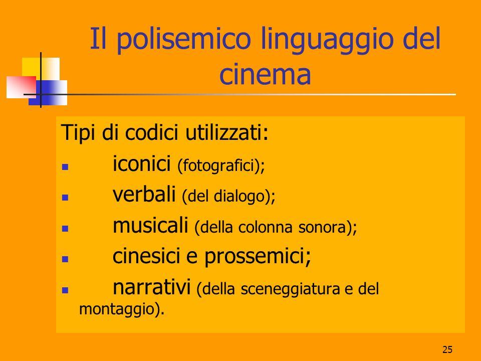 25 Il polisemico linguaggio del cinema Tipi di codici utilizzati: iconici (fotografici); verbali (del dialogo); musicali (della colonna sonora); cines