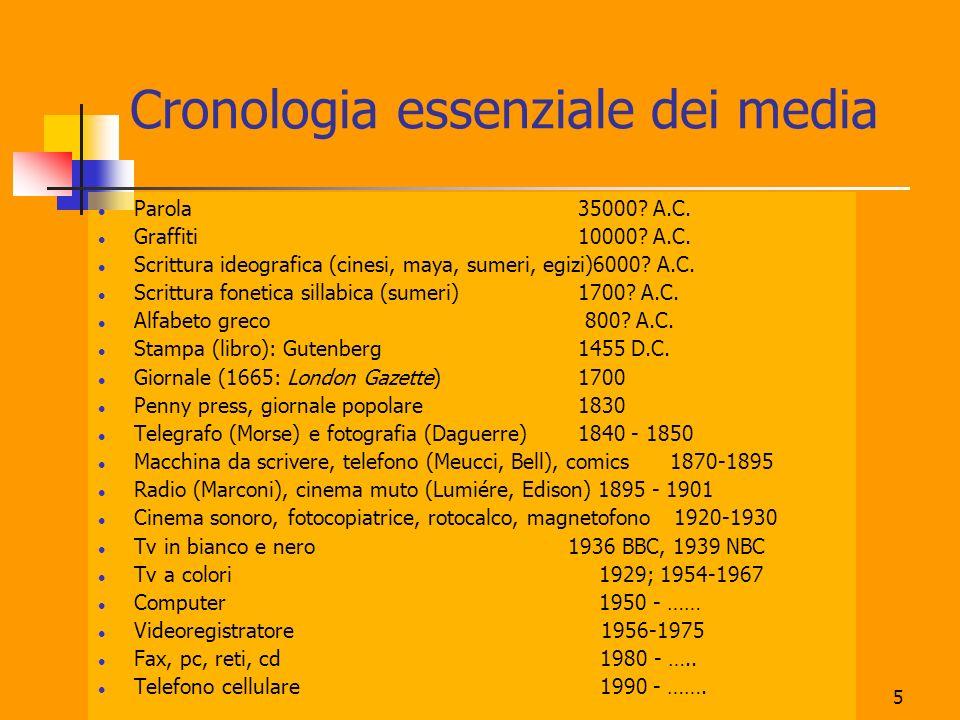 5 Cronologia essenziale dei media Parola35000? A.C. Graffiti10000? A.C. Scrittura ideografica (cinesi, maya, sumeri, egizi)6000? A.C. Scrittura foneti
