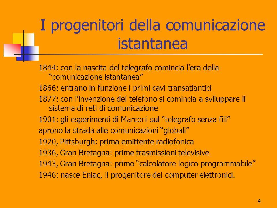 9 I progenitori della comunicazione istantanea 1844: con la nascita del telegrafo comincia lera della comunicazione istantanea 1866: entrano in funzio