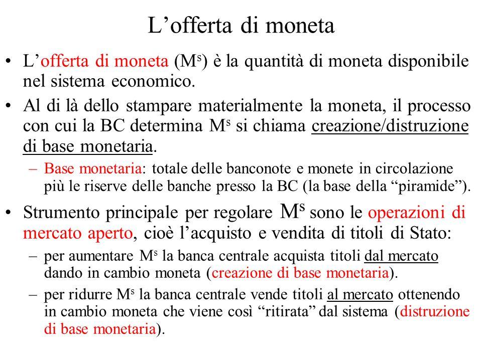 Lofferta di moneta Lofferta di moneta (M s ) è la quantità di moneta disponibile nel sistema economico. Al di là dello stampare materialmente la monet