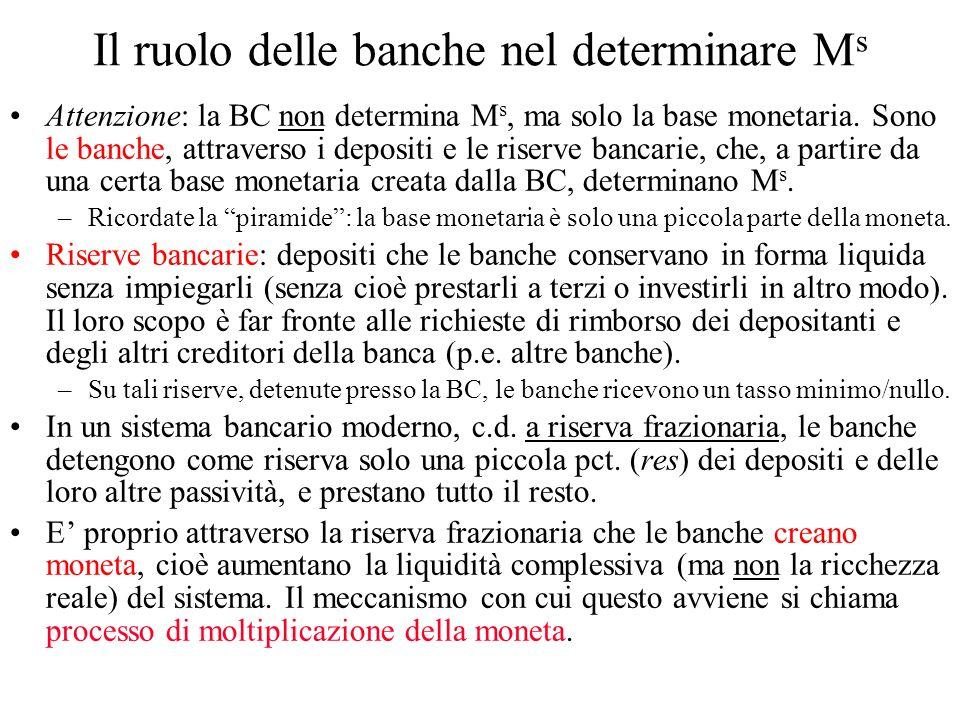 Il ruolo delle banche nel determinare M s Attenzione: la BC non determina M s, ma solo la base monetaria. Sono le banche, attraverso i depositi e le r