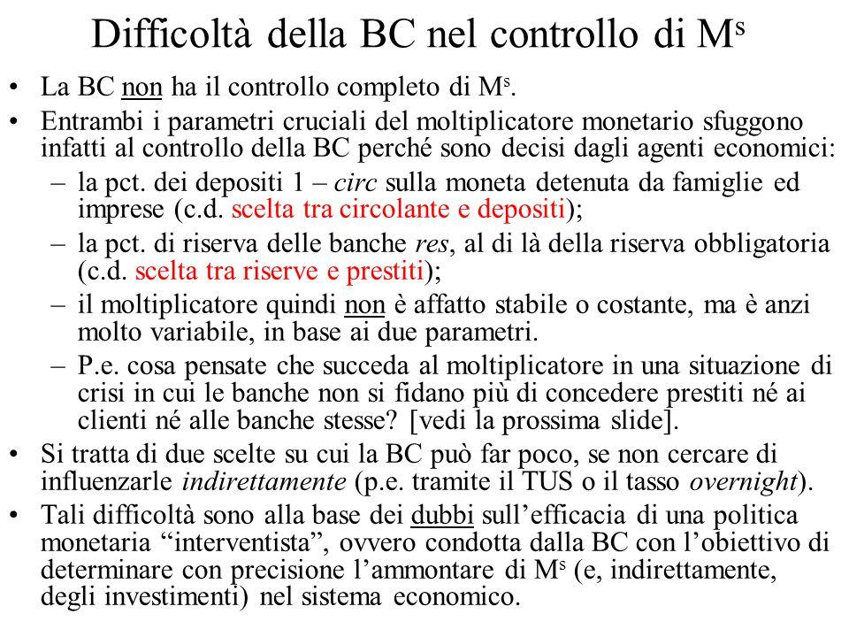 Difficoltà della BC nel controllo di M s La BC non ha il controllo completo di M s. Entrambi i parametri cruciali del moltiplicatore monetario sfuggon
