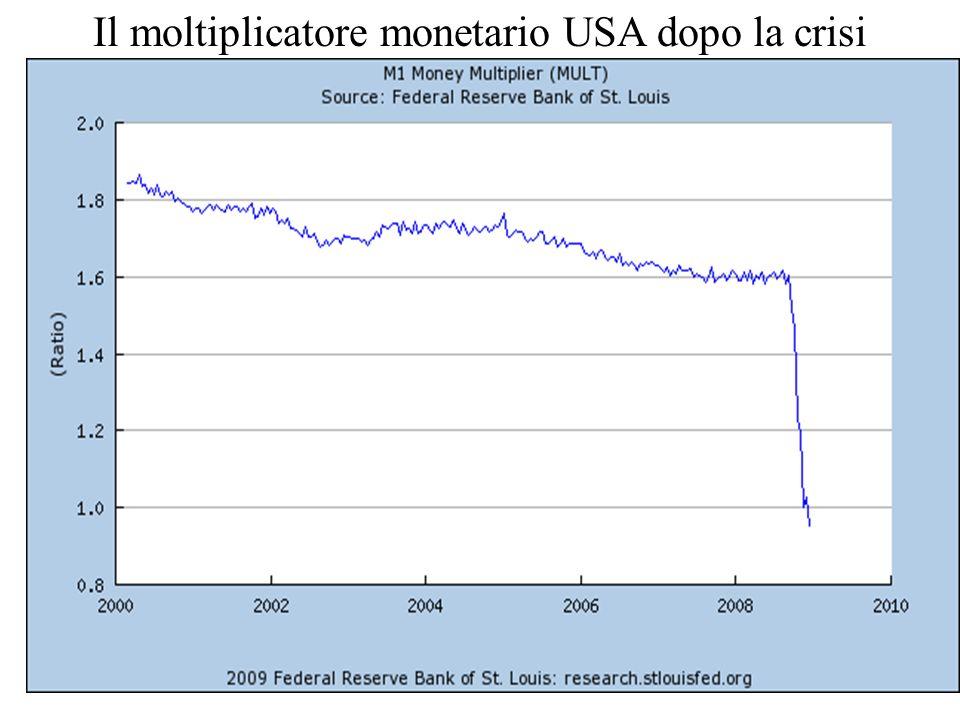 Il moltiplicatore monetario USA dopo la crisi