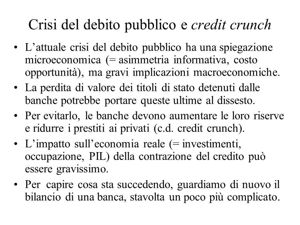 Crisi del debito pubblico e credit crunch Lattuale crisi del debito pubblico ha una spiegazione microeconomica (= asimmetria informativa, costo opport