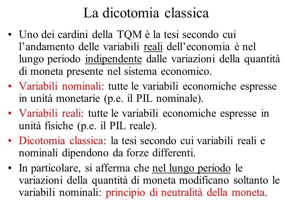 La dicotomia classica Uno dei cardini della TQM è la tesi secondo cui landamento delle variabili reali delleconomia è nel lungo periodo indipendente d