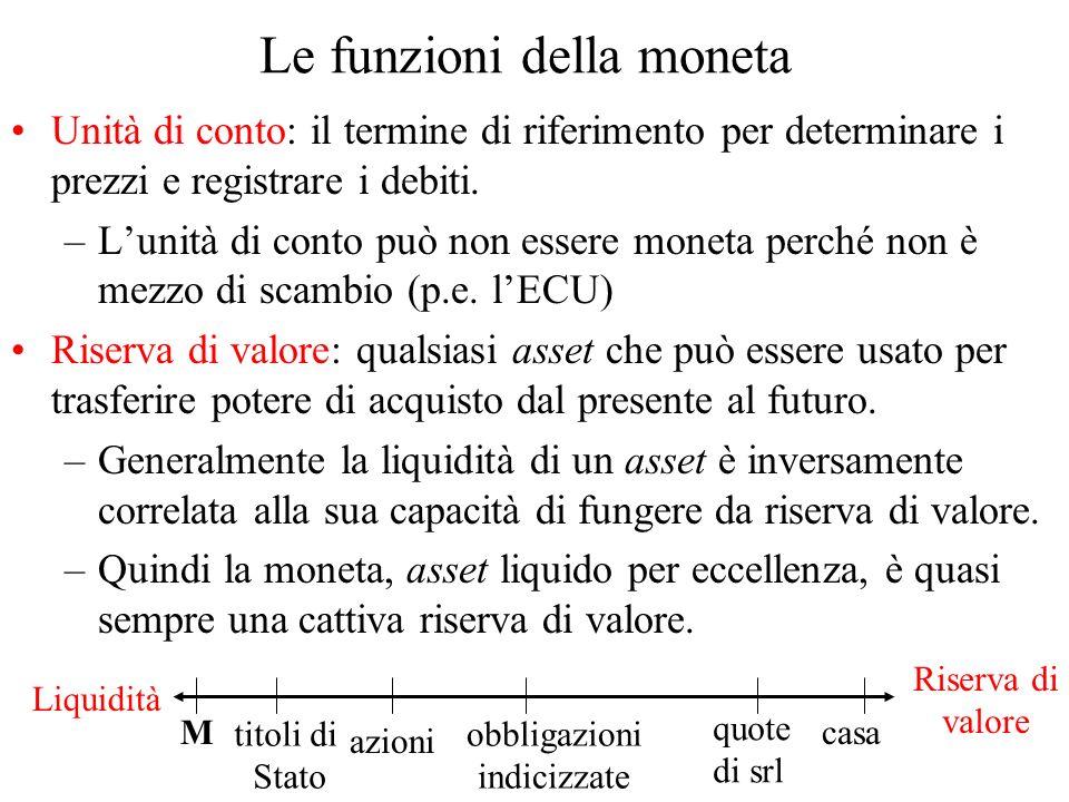 Le funzioni della moneta Unità di conto: il termine di riferimento per determinare i prezzi e registrare i debiti. –Lunità di conto può non essere mon