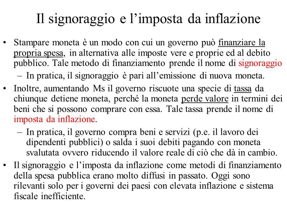 Il signoraggio e limposta da inflazione Stampare moneta è un modo con cui un governo può finanziare la propria spesa, in alternativa alle imposte vere