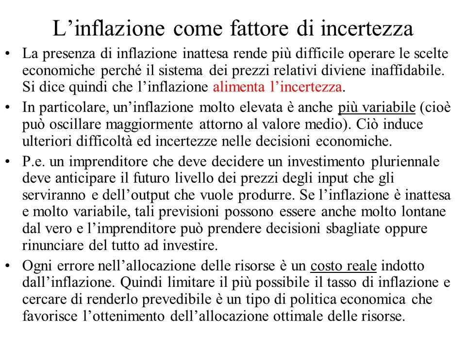 Linflazione come fattore di incertezza La presenza di inflazione inattesa rende più difficile operare le scelte economiche perché il sistema dei prezz