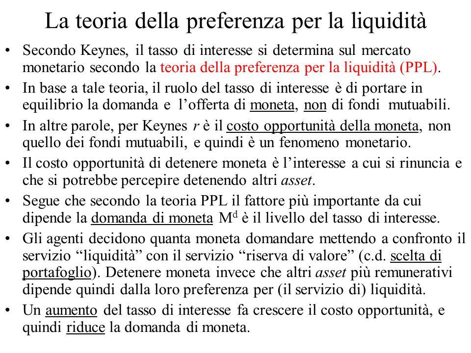 La teoria della preferenza per la liquidità Secondo Keynes, il tasso di interesse si determina sul mercato monetario secondo la teoria della preferenz