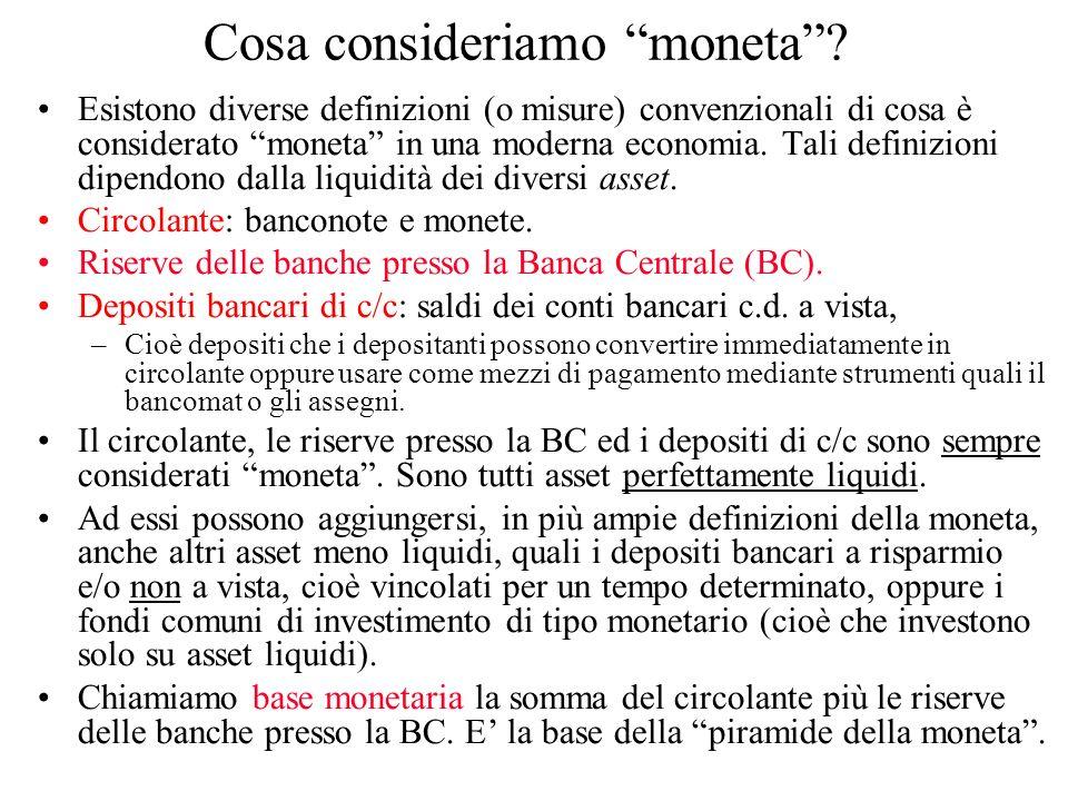 Cosa consideriamo moneta? Esistono diverse definizioni (o misure) convenzionali di cosa è considerato moneta in una moderna economia. Tali definizioni
