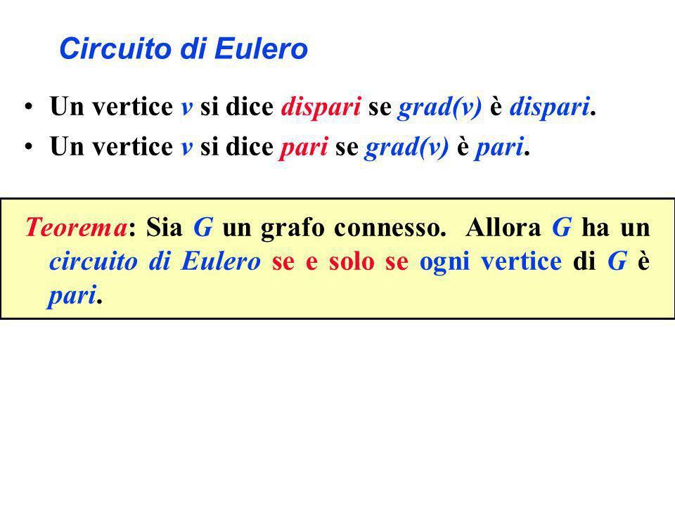 Circuito di Eulero Un vertice v si dice dispari se grad(v) è dispari. Un vertice v si dice pari se grad(v) è pari. Teorema: Sia G un grafo connesso. A