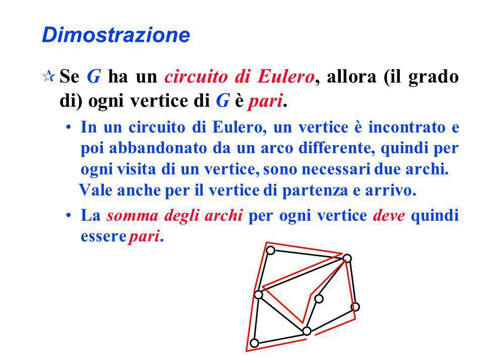 Dimostrazione ¶ Se G ha un circuito di Eulero, allora (il grado di) ogni vertice di G è pari. In un circuito di Eulero, un vertice è incontrato e poi