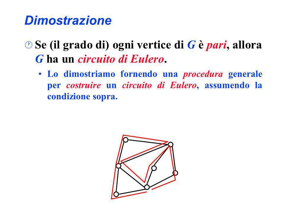 Dimostrazione · Se (il grado di) ogni vertice di G è pari, allora G ha un circuito di Eulero. Lo dimostriamo fornendo una procedura generale per costr