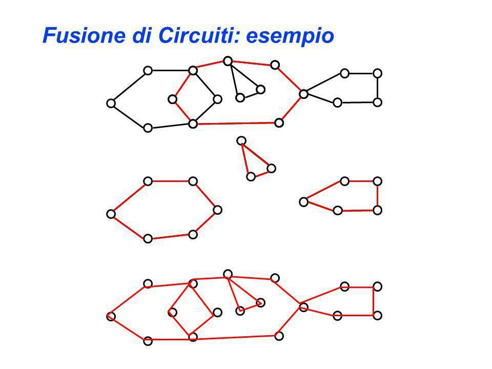 Fusione di Circuiti: esempio