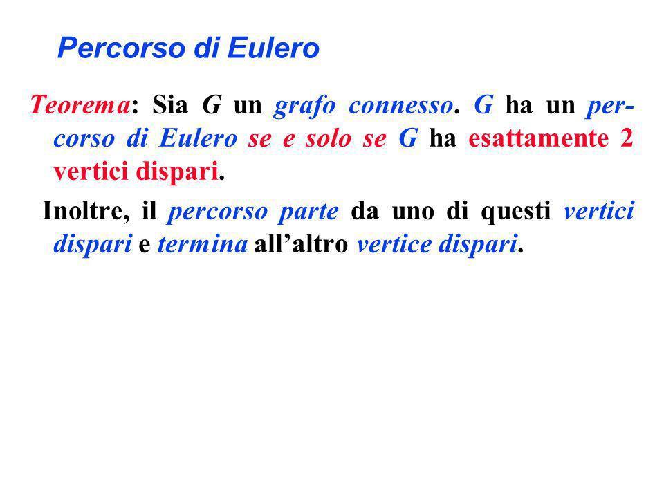 Percorso di Eulero Teorema: Sia G un grafo connesso. G ha un per- corso di Eulero se e solo se G ha esattamente 2 vertici dispari. Inoltre, il percors