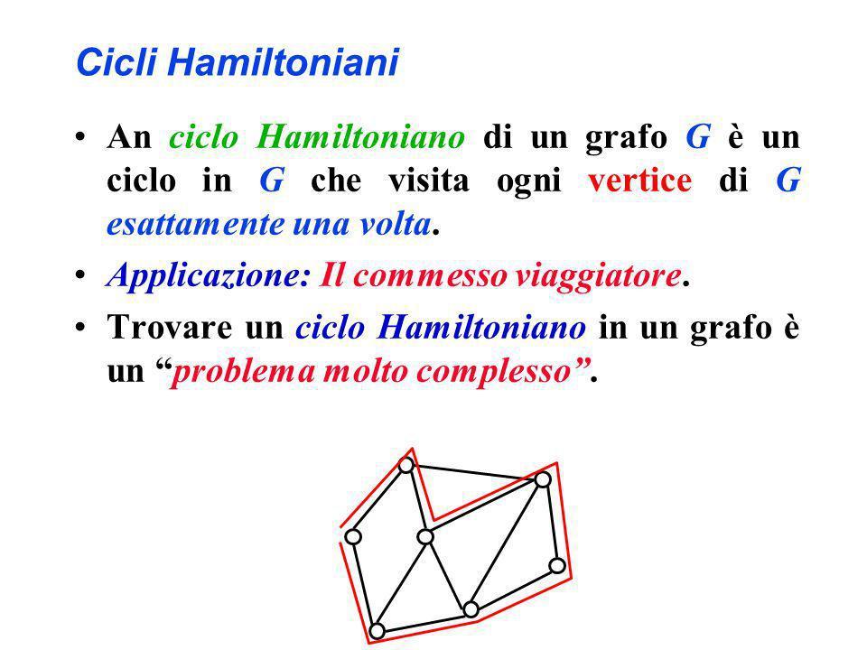 Cicli Hamiltoniani An ciclo Hamiltoniano di un grafo G è un ciclo in G che visita ogni vertice di G esattamente una volta. Applicazione: Il commesso v