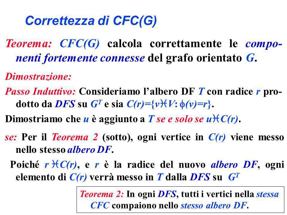 Correttezza di CFC(G) se: Per il Teorema 2 (sotto), ogni vertice in C(r) viene messo nello stesso albero DF. Poiché r C(r), e r è la radice del nuovo