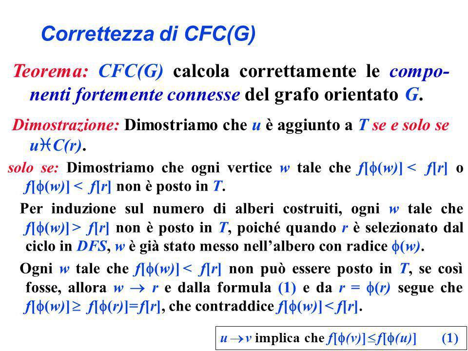 Correttezza di CFC(G) solo se: Dimostriamo che ogni vertice w tale che f[ (w)] < f[r] o f[ (w)] < f[r] non è posto in T. Per induzione sul numero di a