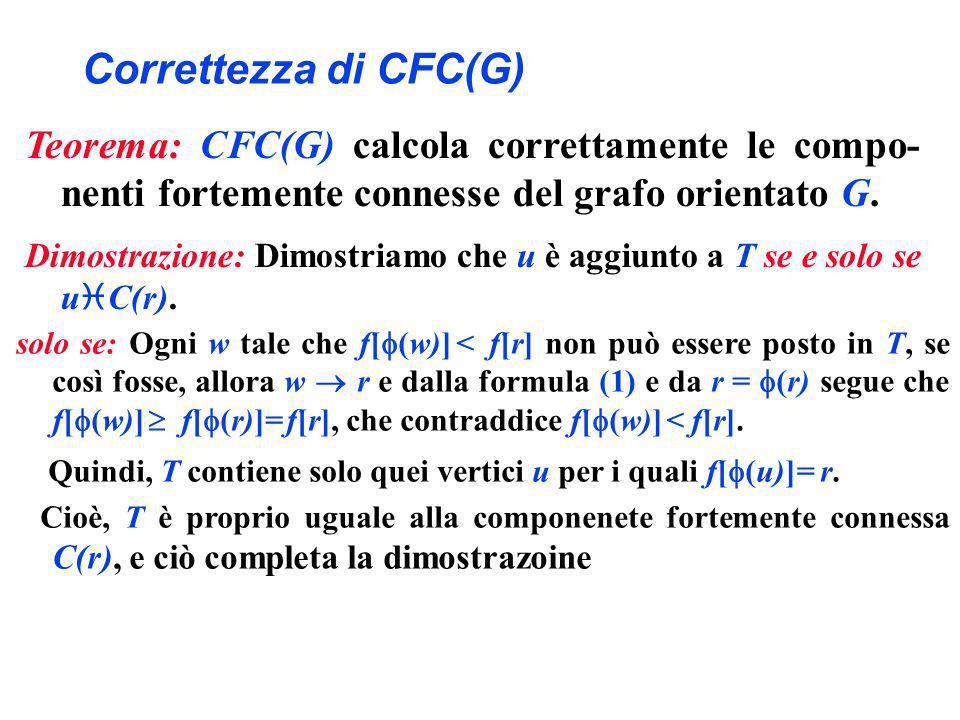 Correttezza di CFC(G) solo se: Ogni w tale che f[ (w)] < f[r] non può essere posto in T, se così fosse, allora w r e dalla formula (1) e da r = (r) se