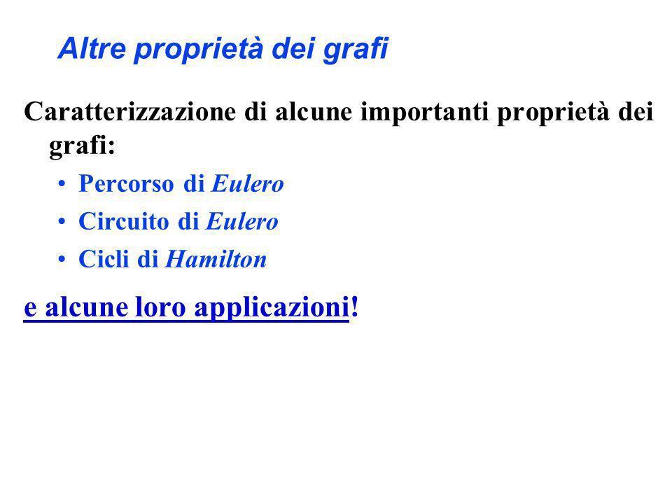Altre proprietà dei grafi Caratterizzazione di alcune importanti proprietà dei grafi: Percorso di Eulero Circuito di Eulero Cicli di Hamilton e alcune