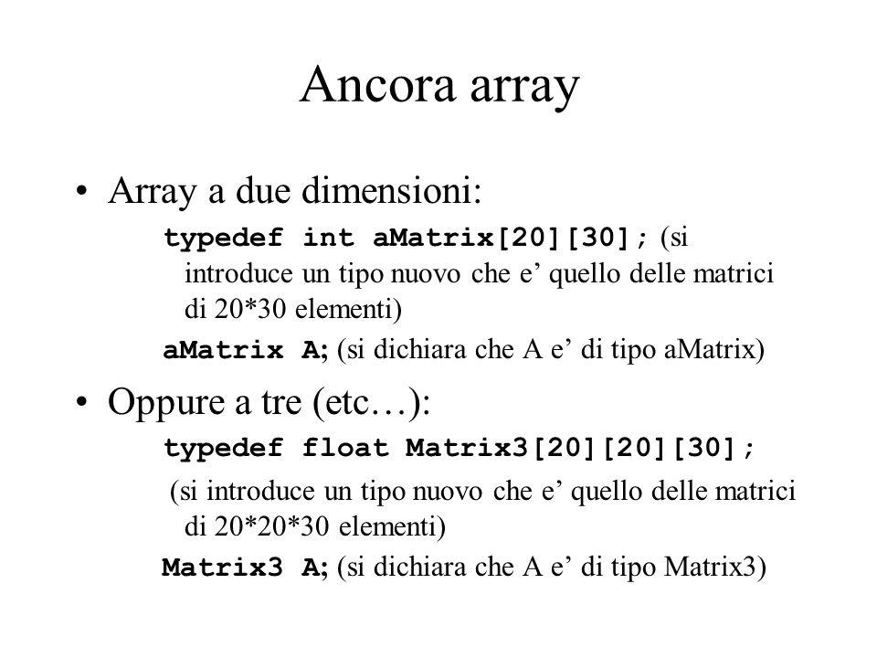 Ancora array Array a due dimensioni: typedef int aMatrix[20][30]; (si introduce un tipo nuovo che e quello delle matrici di 20*30 elementi) aMatrix A ; (si dichiara che A e di tipo aMatrix) Oppure a tre (etc…): typedef float Matrix3[20][20][30]; (si introduce un tipo nuovo che e quello delle matrici di 20*20*30 elementi) Matrix3 A ; (si dichiara che A e di tipo Matrix3)