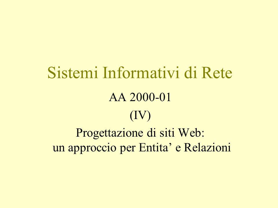 Sistemi Informativi di Rete AA 2000-01 (IV) Progettazione di siti Web: un approccio per Entita e Relazioni