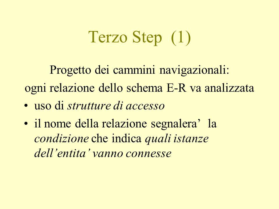 Terzo Step (1) Progetto dei cammini navigazionali: ogni relazione dello schema E-R va analizzata uso di strutture di accesso il nome della relazione s