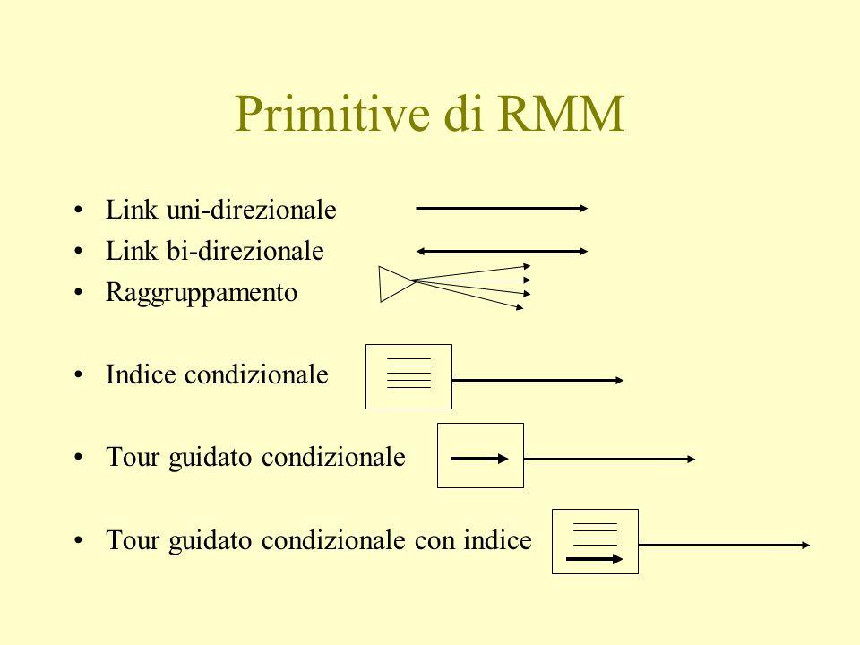Primitive di RMM Link uni-direzionale Link bi-direzionale Raggruppamento Indice condizionale Tour guidato condizionale Tour guidato condizionale con i