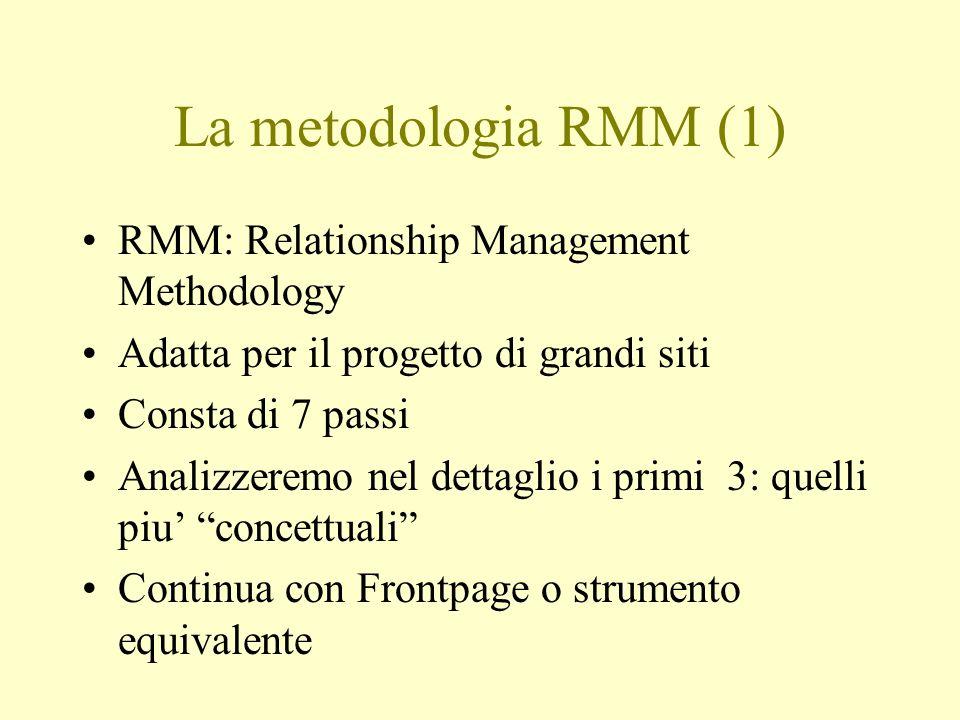 La metodologia RMM (2) I primi tre step: –Progetto concettuale –Progetto delle pagine –Progetto dei link Gli ultimi step riguardano il progetto e la costruzione dellinterfaccia utente: –regole di conversione verso il tool utilizzato (es.