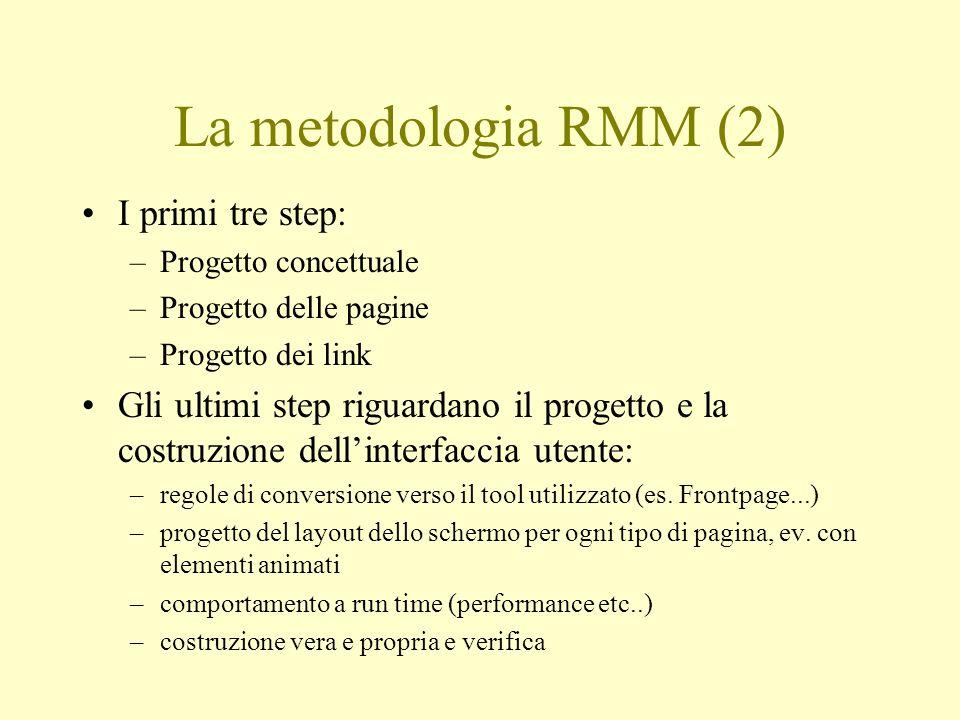 La metodologia RMM (2) I primi tre step: –Progetto concettuale –Progetto delle pagine –Progetto dei link Gli ultimi step riguardano il progetto e la c