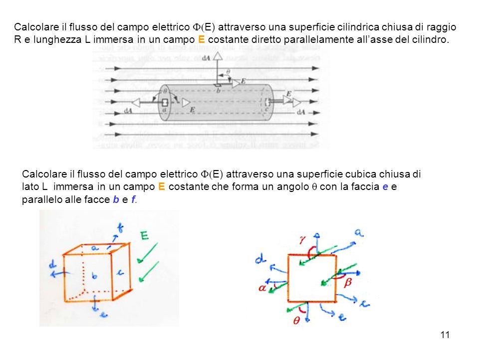 11 Calcolare il flusso del campo elettrico E) attraverso una superficie cilindrica chiusa di raggio R e lunghezza L immersa in un campo E costante dir